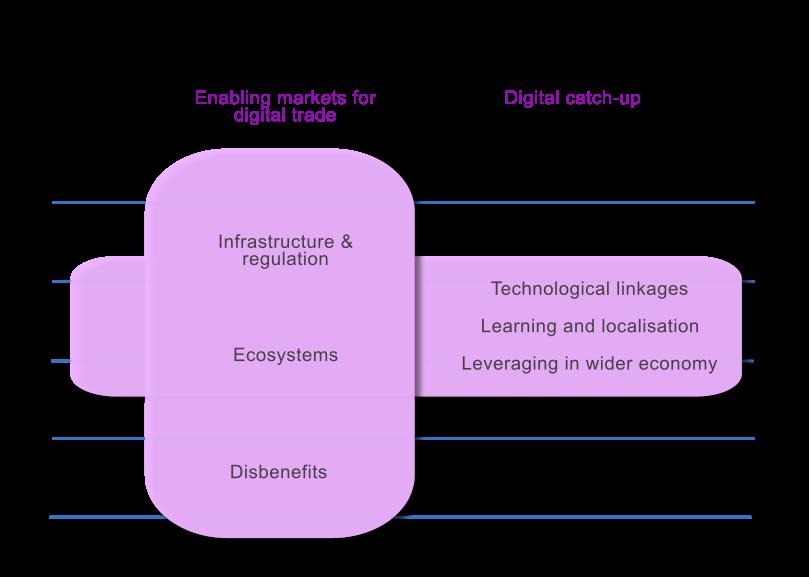 framework2